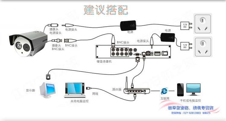 海康威视 新至蓝 130万高清红外网络摄像头 ds-2cd3210-i5 带poe