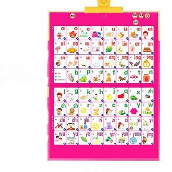邦马宝宝有声挂图益智启蒙点读语音早教书小孩玩具幼儿看图认知识字卡